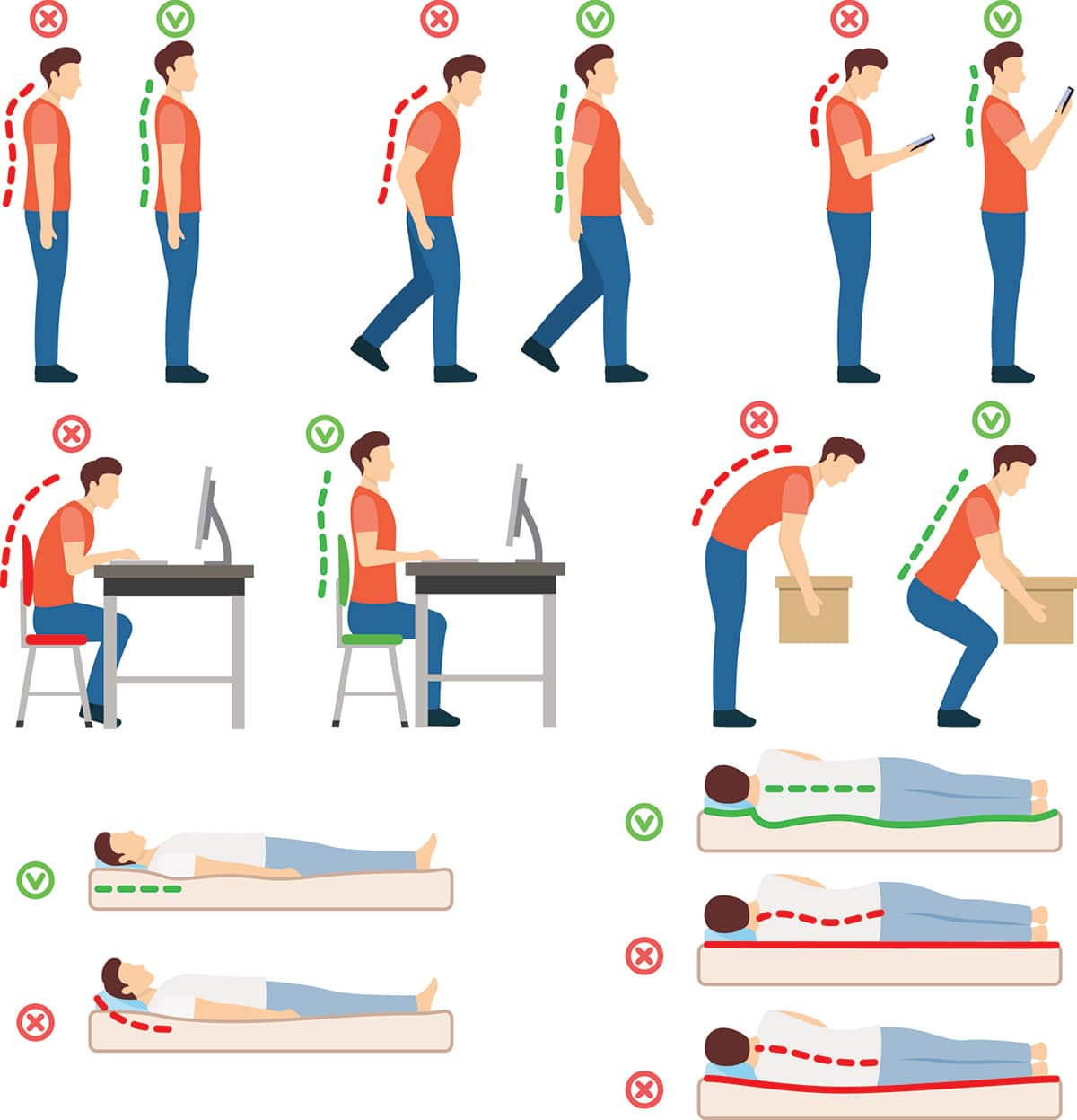 Infographic pointers to avoid back and neck pain as mentioned by Dr.G.Balamurali, best neurosurgeon in India
